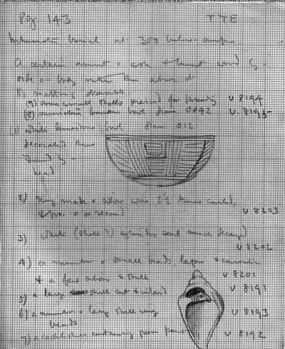 Woolley's field note card for PG 143 showing objects found. The two objects sketched were both allocated to Penn.