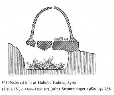 Image from Moorey, Ancient Mesopotamian Materials and Industries