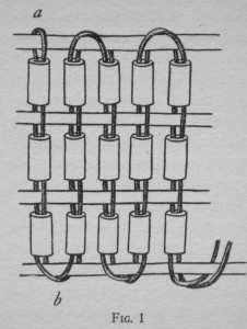 Illustration showing the technique of weaving the weft threads across the warp threads in a wampum belt. In Frank G. Speck 's publication, The Penn Wampum Belts, Leaflets of the Museum of the American Indian Heye Foundation number 4, New York 1925.