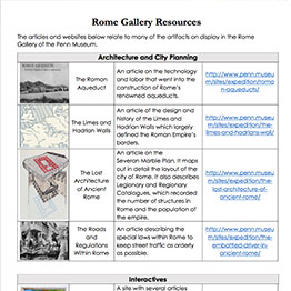 Rome Resource