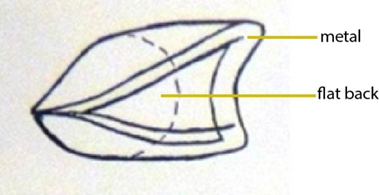 Structure of Kay's eyes (from ZIEGLER, 1997, p.259); the back of the metallic part is flat and the edges were folded so as to form the eyelids.