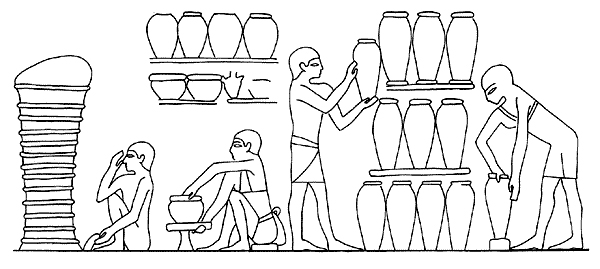 A pottery workshop (from LICHTHEIM Miriam, Ancient Egyptian literature, 1973)
