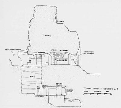 Diagram of site