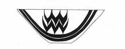 bowl-pattern