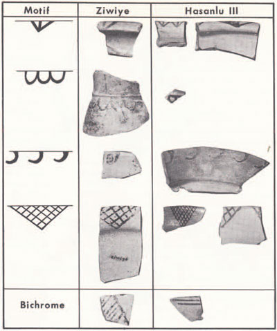 Painted pottery from Ziwiye and Hasanlu compared. On the biochrome sherds shown, alternate diagonal lines on the Ziwiye piece and the bottom line on the Hasanlu piece are red; the other lines are brown.