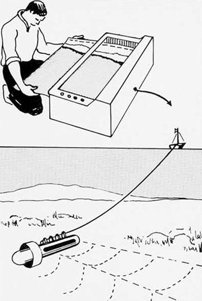 diving-sonar