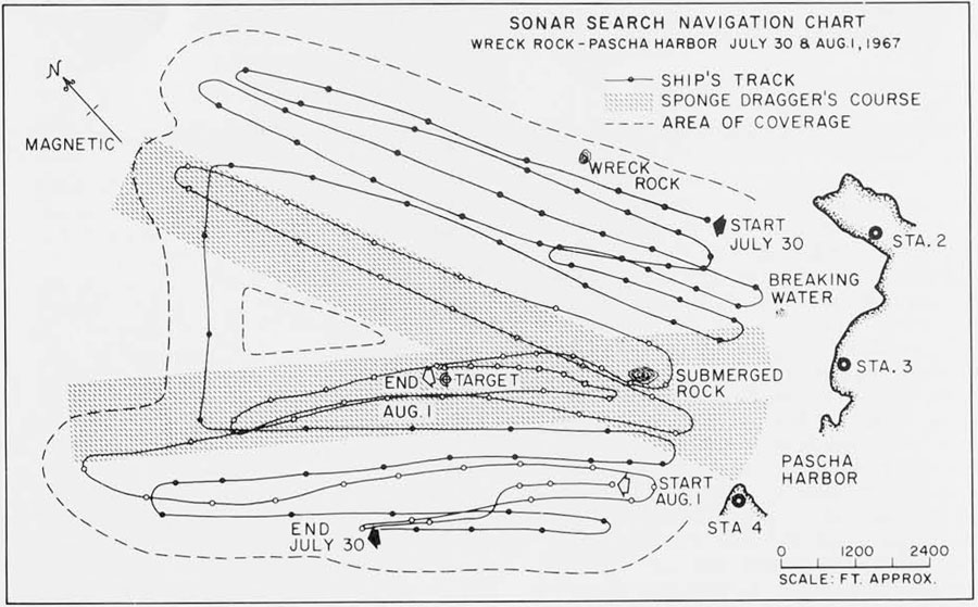 The area wehich yeilded the two bronzes above was surveyed in 1967 with side-scanning sonar, and a target was spotted in the central portion of the search area. The target proved, when visited by the Museum's submarine Asherah, to be an ancient wreck.