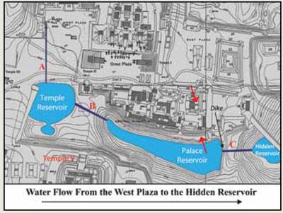 reservoir_system