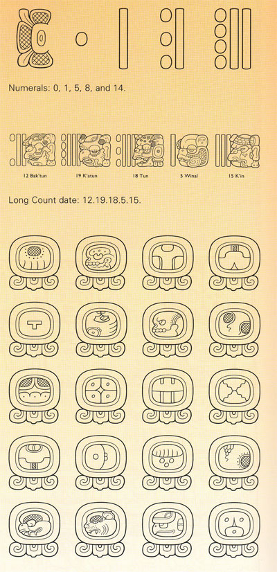 Expedition Magazine Maya Calendars