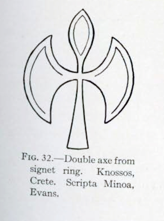 The Museum Journal The Double Axe And Some Other Symbols