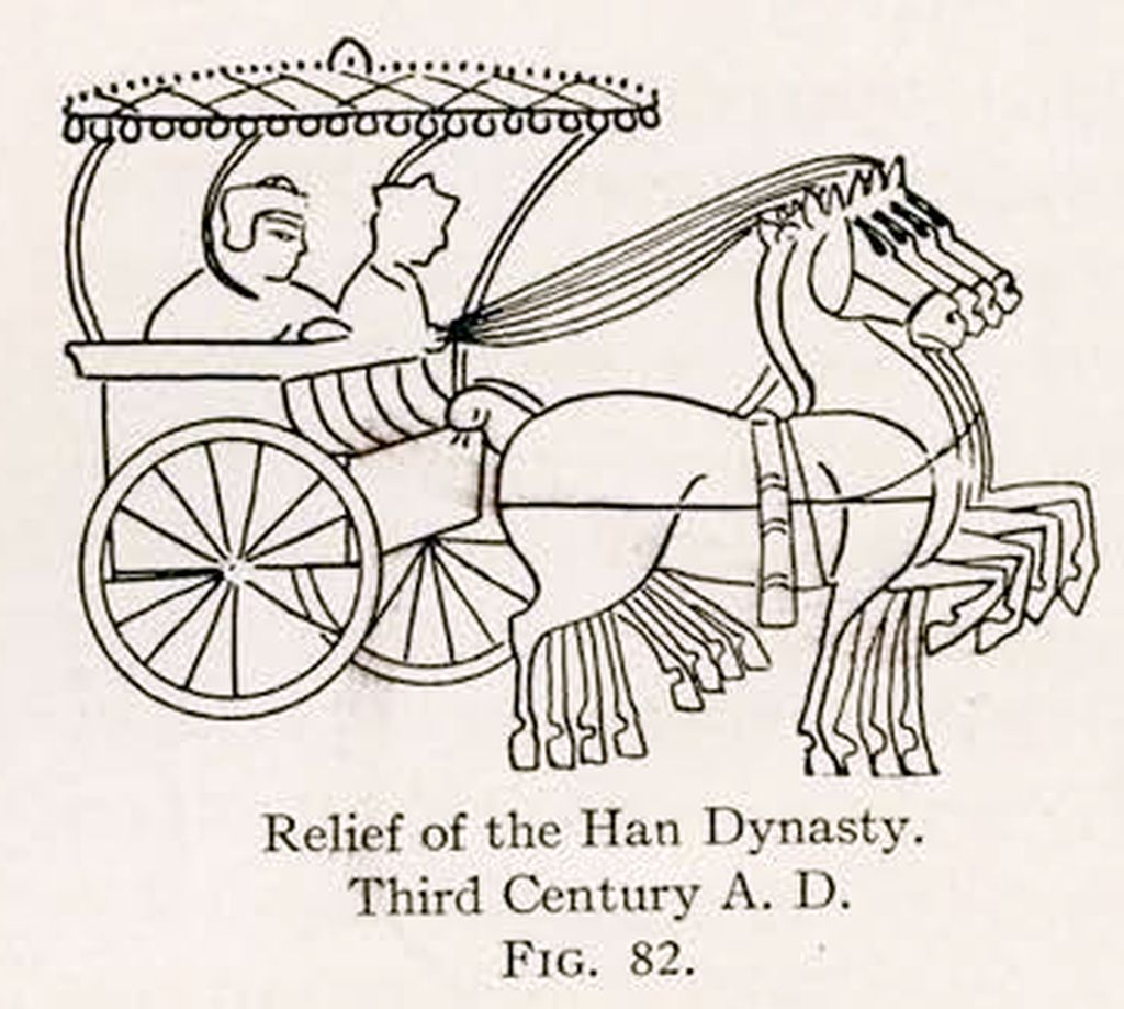 Drawing of a relief of four horses pulling a covered chariot with two passengers
